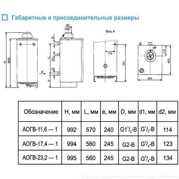 Инструкция газовый котел мора