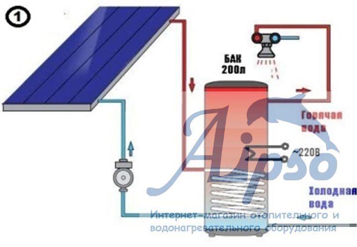 Система солнечного нагрева