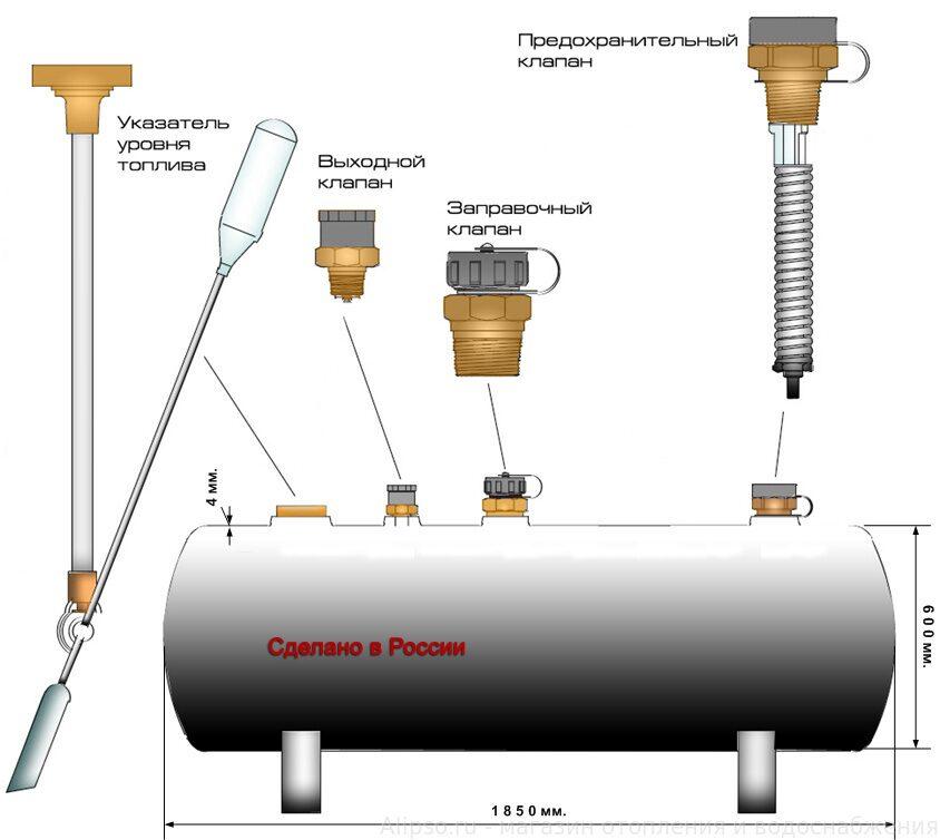 договор хранения сжиженного газа образец