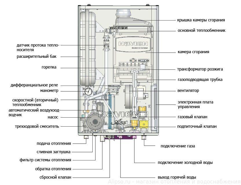 Navien ace 20k чистка теплообменника Кожухотрубный жидкостный ресивер ONDA RL 80 Балашиха