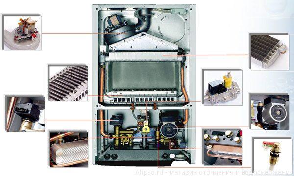 Baxi Luna 3 240 Fi газовый котел котел газовый двухконтурный Baxi
